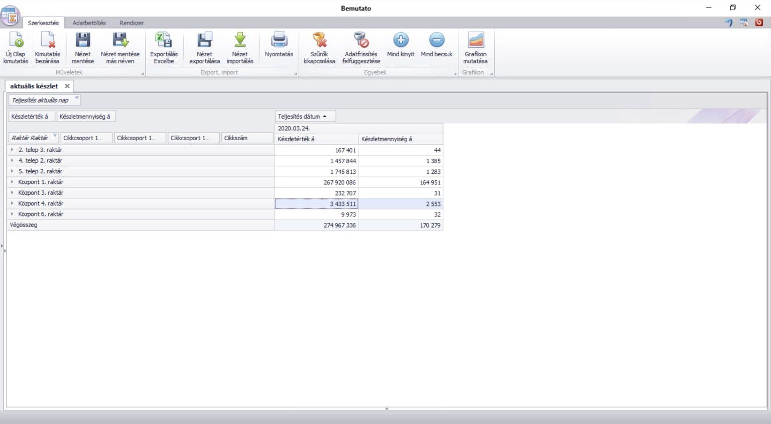 Aktuális készletérték raktáranként kimutatás a Kontrolling rendszerrel